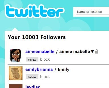 10,000 Twitter followers...hard proof!