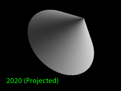 "CGI of a pointy, cone-shaped moon. Caption: ""2020 (Projected)"""